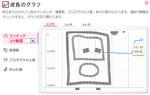 blogramグラフAV機器.jpg
