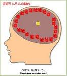脳内メーカーぽぽろんろん.jpg