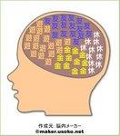 脳内メーカー本名ひらがなスペース有.jpg