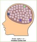 脳内メーカー本名漢字スペース無.jpg