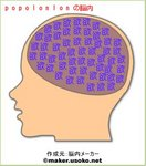 脳内メーカーpopolonlon.jpg
